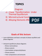 L2 - Phase Diagram
