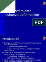 Presentacion - Complementos Geotecnia - Comportamiento Esfuerzo Deformacion