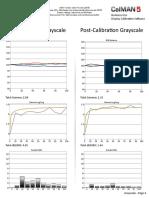 Vizio P65-C1 CNET review calibration results