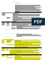 health revision sheet