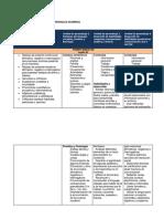 Apendice2 Integracion Unidades Aprendizaje Sugerida Ingles a2