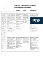DIVERSIFICARON CURRICULAR P.F.R.H 3° al 4°