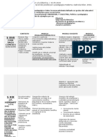 0Esquema_Modelos de Docencia
