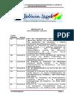 Actualizacion normativa al 06 de mayo de 2016