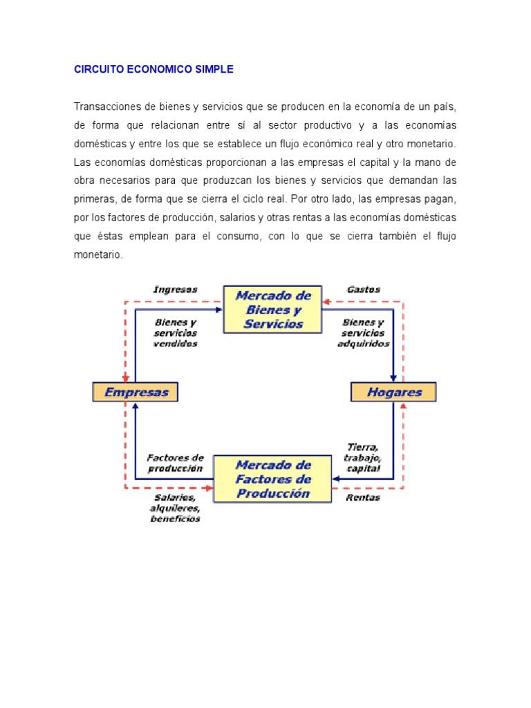 Circuito Y Servicios : Circuito economico simple