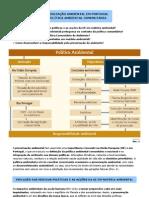 A valorização ambiental em Portugal  e a política ambiental comunitária (11.º)