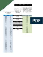 Example Binned Hypsometry Spreadsheet Spring2015