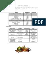 Tipos de Dietas Alimenticias Para Pacientes Hosptalizados