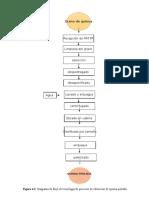 tecnologia diagrama.docx