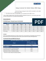 Nri Interest Rates