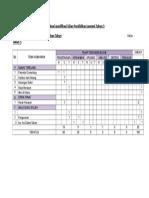 Jadual Spesifikasi Ujian Pendidikan Jasmani Tahun 5