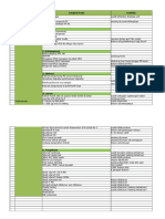 Time Table PPI