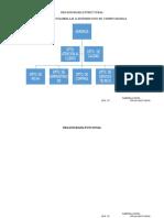 Flujograma Productivo de La Elaboración de Un Aplique de Foami