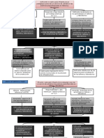 2.0_arbol de problemas y  de objetivos (2).docx