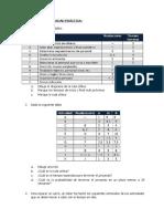 Laboratorio 6 Técnicas CPM y PERT
