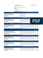 Cara Perhitungan Nilai Kontrak Present Value dengan Indeks BPS