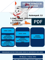 Sistem Pemilu Di Indonesia