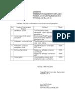 Contoh Indicator Sasaran Keselamatan Pasien
