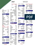 C172 Checklist