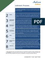 SABIC Recruitment Process EN_tcm13-5874.pdf