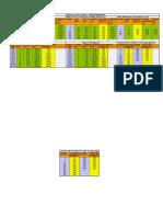 TABLA DE CONDUTORES Y TRANSFORMADORES(1).xls