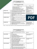 activitiesadaptiveschoolstrategyprotocollist