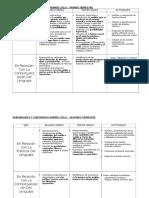 Aprendizajes y Contenidos Planificacion 2016