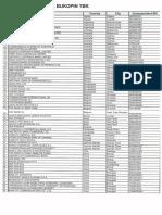 daftar_bank_koresponden.pdf