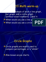Circle Graphs Ppt 2