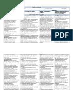 Lenguaje y Comunicación Planificación anual III° medio