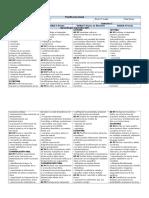 Lenguaje y Comunicación Planificación anual II° medio