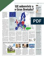 Podría La UE Sobrevivir La Salida de Gran Bretaña