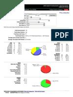 clinical practicum i case log report