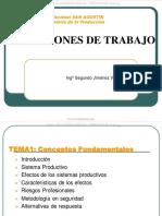 Curso Condiciones Trabajo Sistema Productivo Efectos Caracteristicas Riesgos Peligros Seguridad Metodologia