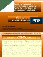 Curso Diseno Actividad Aprendizaje Condiciones Pasos Contenidos Evaluacion Formatos Desarrollo