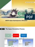 Aqwa-Intro_14.5_WS02.1_AqwaWB_HD