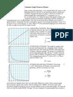 Student Lab Handbook
