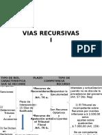 228604587-18-Procedimiento-Fiscal-Vias-Recursivas.ppt
