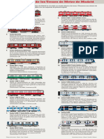 Metro Historico Historia Trenes