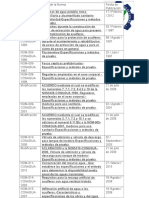 Normas Oficiales Mexicanas BRINDYA
