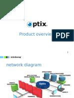 Opti x Presentation