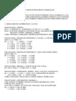 MEDICAMENTOS PEDIATRICOS COMERCIALES