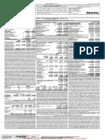 Petrom Petroquímica Mogi Das Cruzes S.A. - 4° Trimestre 2015