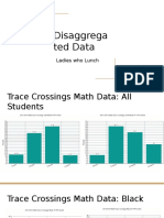 disaggregated data presentation
