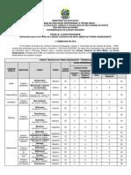 Edital_33_2015_Cursos Tecnicos Subsequentes 2016 1 Docx