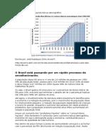 O Brasil Está Passando Por Um Rápido Processo de Envelhecimento.