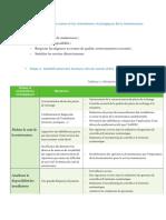Détermination Des KPI