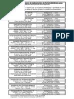 Tabela Dispensação Em Gotas