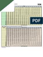 Calculo Dosagem Produtos Quimicos v1