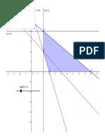 Programcion Lineal